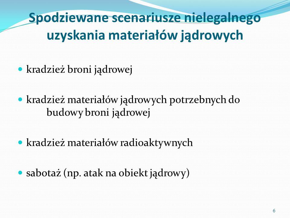 Zalecenia dla systemu ochrony materiałów Kategorii II na terenie obiektu jądrowego nie ma specjalnego wydzielonego obszaru składowania i używania materiału jądrowego kategorii II.