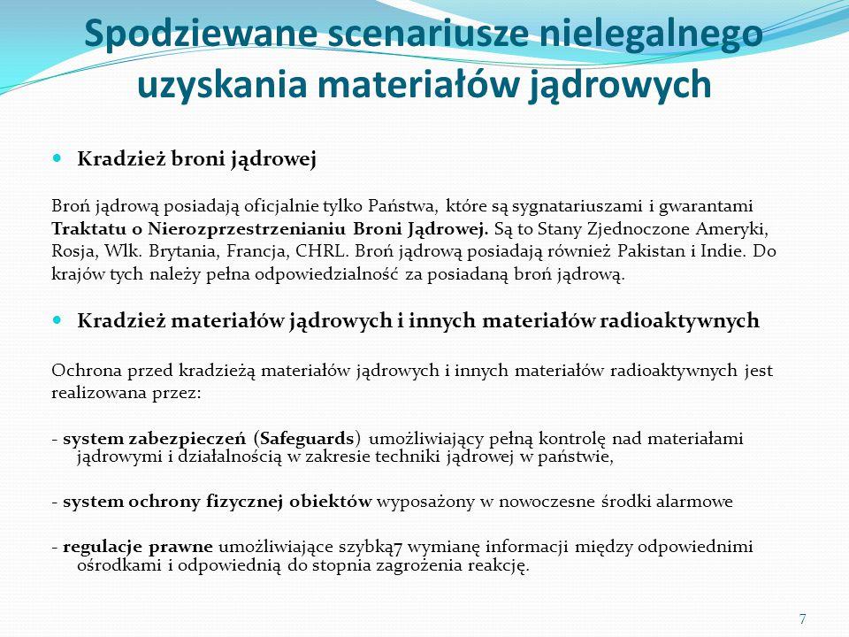Cel i realizacja systemu zabezpieczeń fizycznych Celem systemu jest: uniemożliwienie zamachowcom zebranie ilości materiałów wystarczającej do konstrukcji jądrowych urządzeń wybuchowych, poprzez długoterminowe działania kontrolne przeciwdziałanie innym zagrożeniom (jak wyżej) system ochrony fizycznej powinien stanowić zespół wielu wzajemnie ściśle powiązanych elementów, m.in.: procedur określających działanie personelu sposobów użycia sprzętu planu rozmieszczenia zapór w przewidywanych wrażliwych miejscach obiektu 28