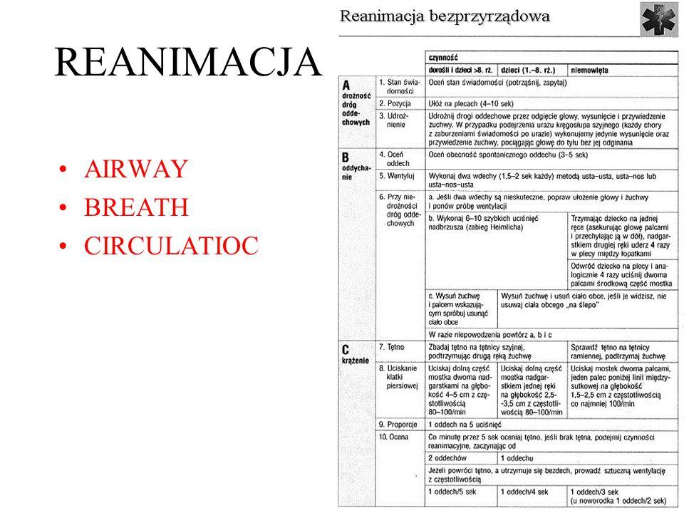 REANIMACJA AIRWAY BREATH CIRCULATIOC