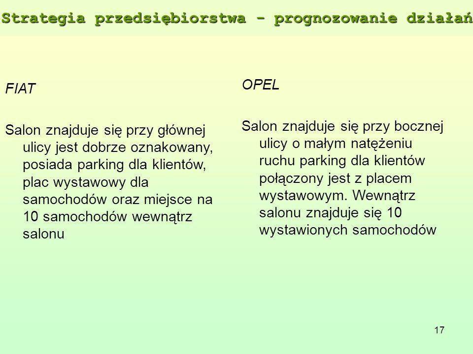 17 FIAT Salon znajduje się przy głównej ulicy jest dobrze oznakowany, posiada parking dla klientów, plac wystawowy dla samochodów oraz miejsce na 10 s