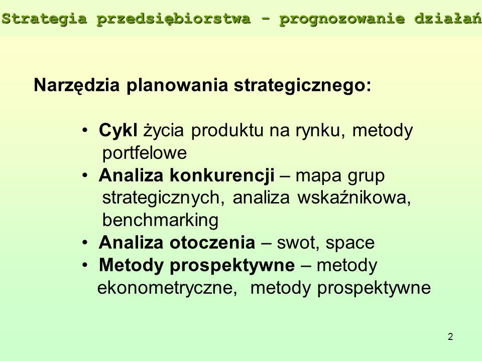 2 Narzędzia planowania strategicznego: Cykl życia produktu na rynku, metody portfelowe Analiza konkurencji – mapa grup strategicznych, analiza wskaźni
