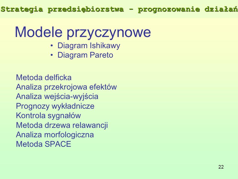 22 Modele przyczynowe Diagram Ishikawy Diagram Pareto Metoda delficka Analiza przekrojowa efektów Analiza wejścia-wyjścia Prognozy wykładnicze Kontrol