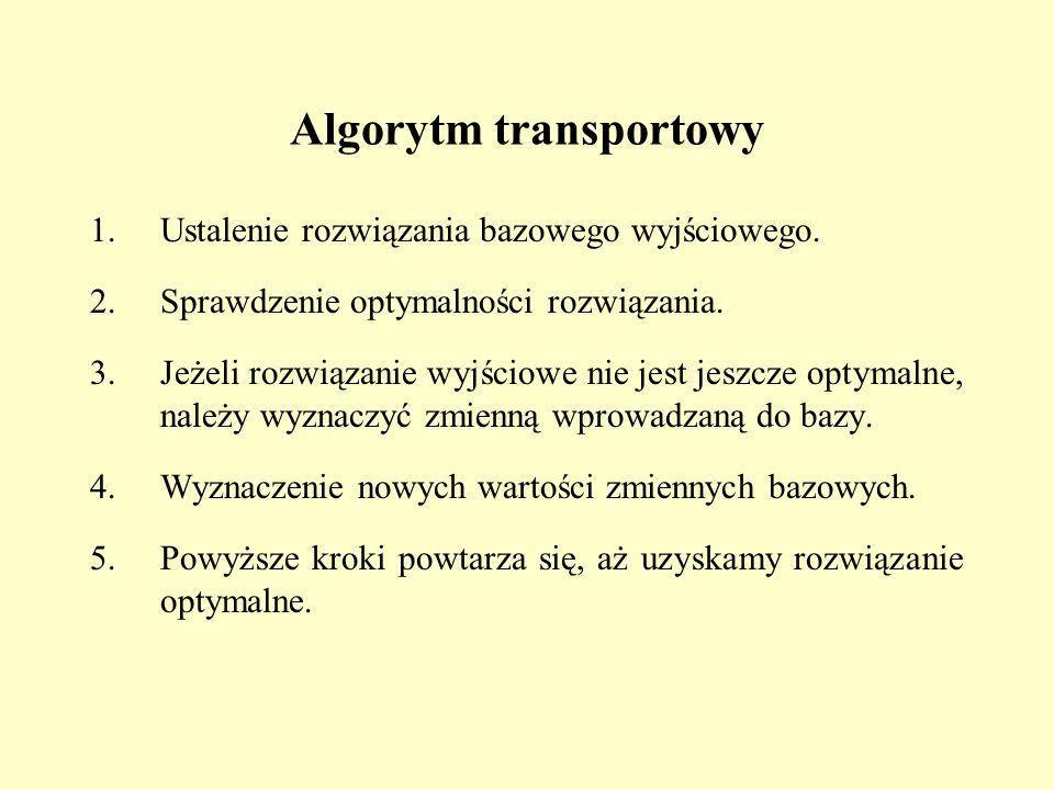 Algorytm transportowy 1.Ustalenie rozwiązania bazowego wyjściowego.