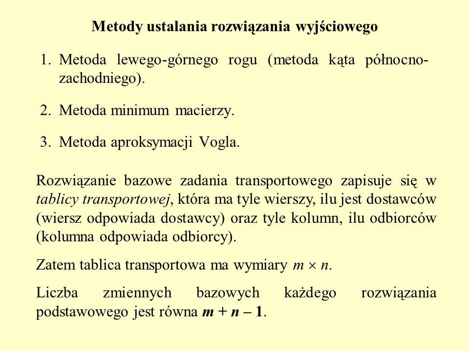 Metody ustalania rozwiązania wyjściowego 1.Metoda lewego-górnego rogu (metoda kąta północno- zachodniego).