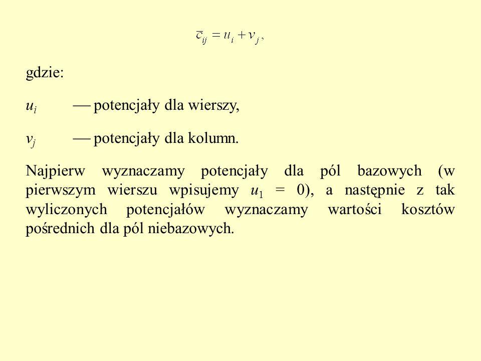 gdzie: u i  potencjały dla wierszy, v j  potencjały dla kolumn.