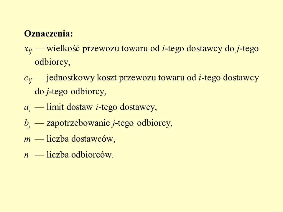 Tablica transportowa Odb.Dost.