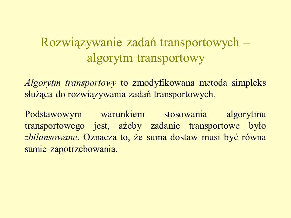 Rozwiązywanie zadań transportowych – algorytm transportowy Algorytm transportowy to zmodyfikowana metoda simpleks służąca do rozwiązywania zadań transportowych.