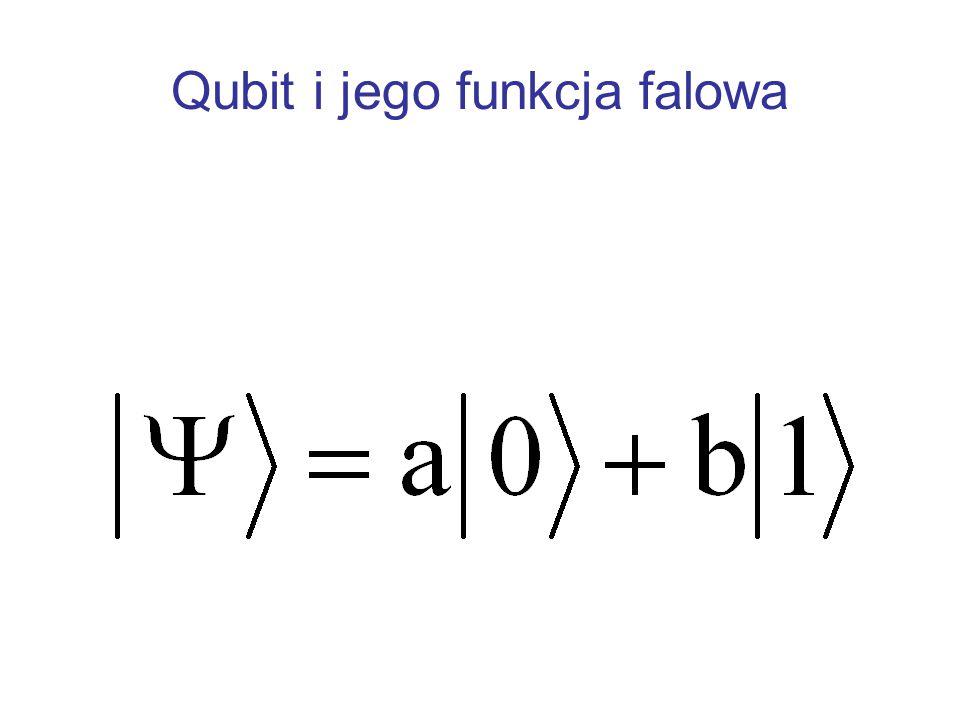 Kot Schrödingera i superpozycja stanów Wikipedia - kot Schrödingera Problem kota w różnych interpretacjach mechaniki kwantowej