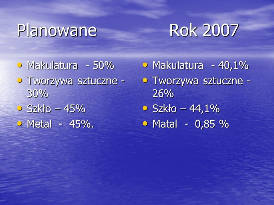 Planowane Rok 2007 Makulatura - 50% Makulatura - 50% Tworzywa sztuczne - 30% Tworzywa sztuczne - 30% Szkło – 45% Szkło – 45% Metal - 45%. Metal - 45%.
