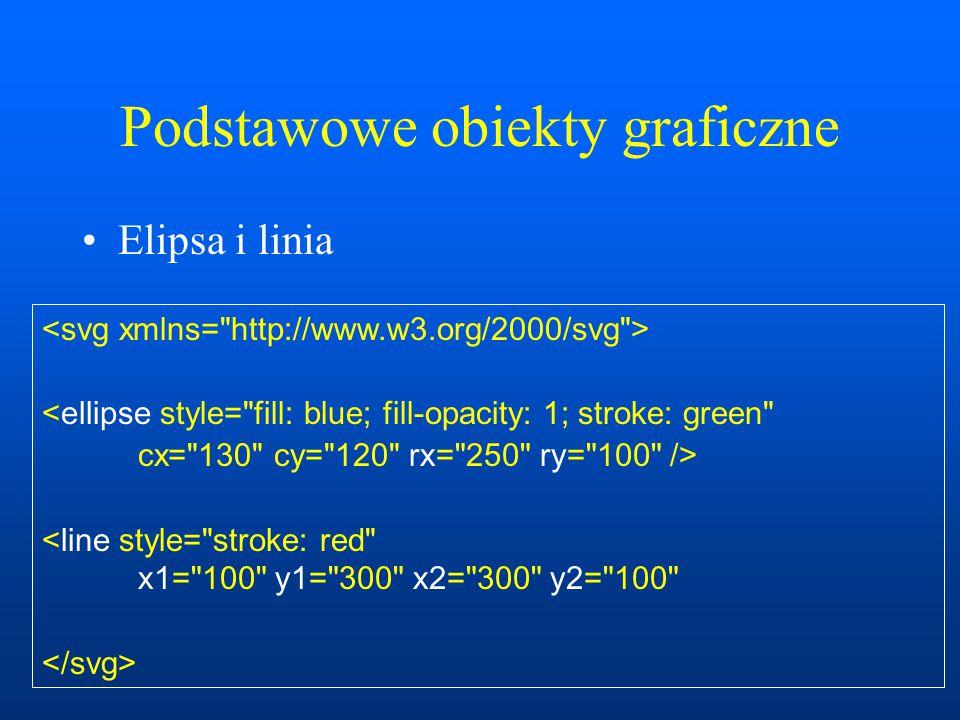 Podstawowe obiekty graficzne Łamana –points: współrzędne x,y kolejnych wierzchołków oddzielone przecinkami
