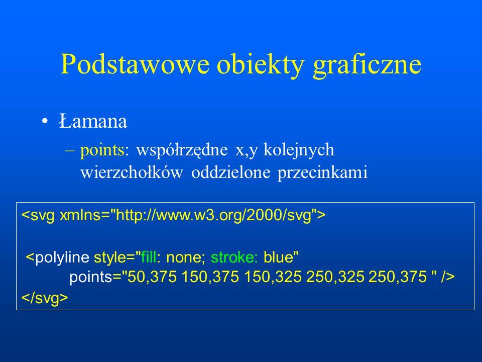 Podstawowe obiekty graficzne Wielokąt <polygon style= stroke:blue; stroke-width:10 points= 210,46 227,96 281,97 238,129 254,181 210,150 166,181 182,129 139,97 193,97 />