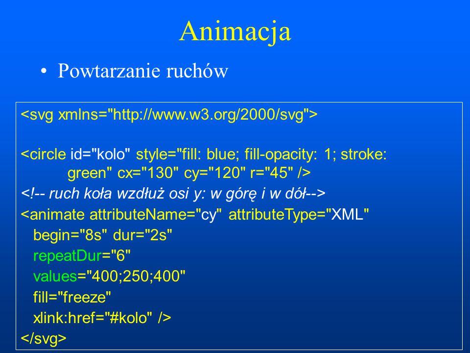 Animacja Manipulowanie wyglądem (stylem) <animate attributeName= opacity attributeType= CSS begin= 6s dur= 6s values= 1;0;1 repeatCount= indefinite xlink:href= #kolo />