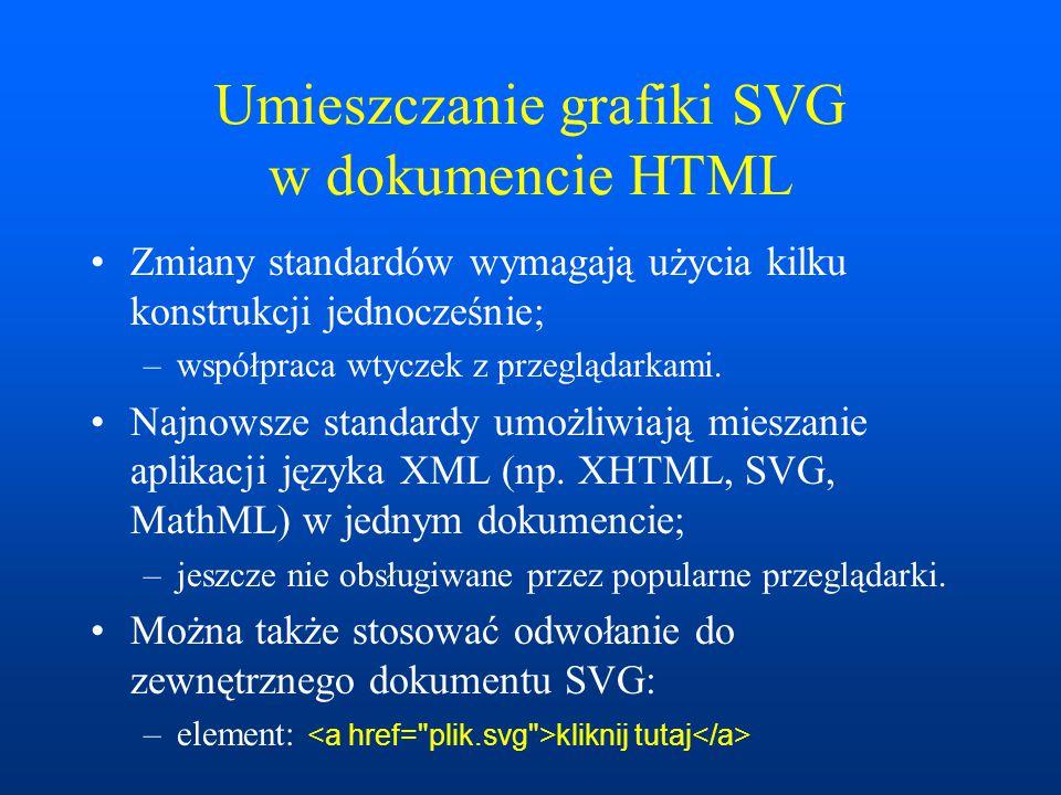 Umieszczanie grafiki SVG w dokumencie HTML Rysunek SVG