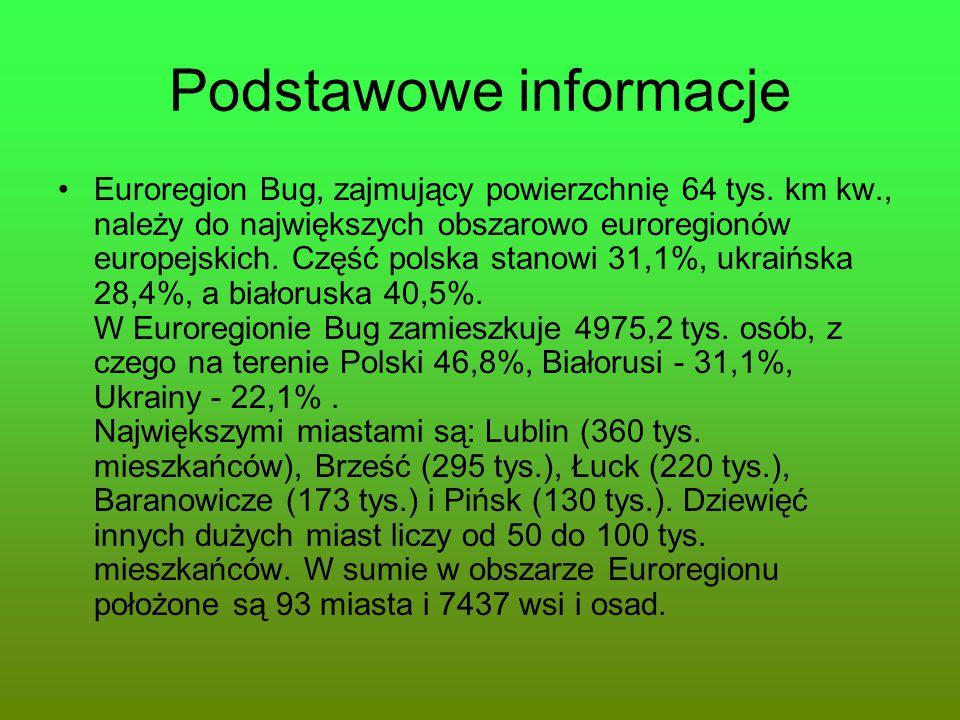 Podstawowe informacje Euroregion Bug, zajmujący powierzchnię 64 tys. km kw., należy do największych obszarowo euroregionów europejskich. Część polska