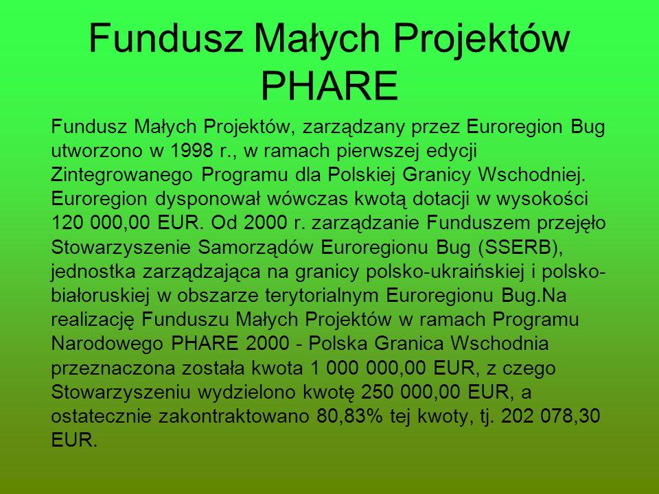 Fundusz Małych Projektów PHARE Fundusz Małych Projektów, zarządzany przez Euroregion Bug utworzono w 1998 r., w ramach pierwszej edycji Zintegrowanego