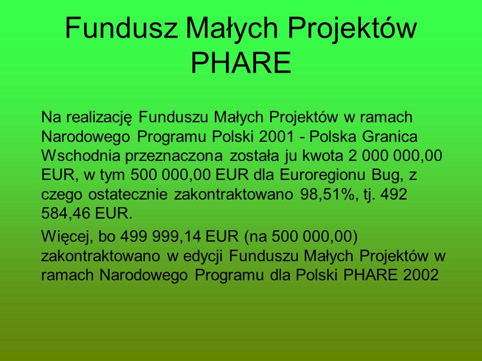 Fundusz Małych Projektów PHARE Na realizację Funduszu Małych Projektów w ramach Narodowego Programu Polski 2001 - Polska Granica Wschodnia przeznaczon