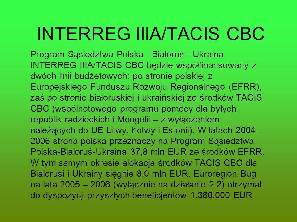 INTERREG IIIA/TACIS CBC Program Sąsiedztwa Polska - Białoruś - Ukraina INTERREG IIIA/TACIS CBC będzie współfinansowany z dwóch linii budżetowych: po s