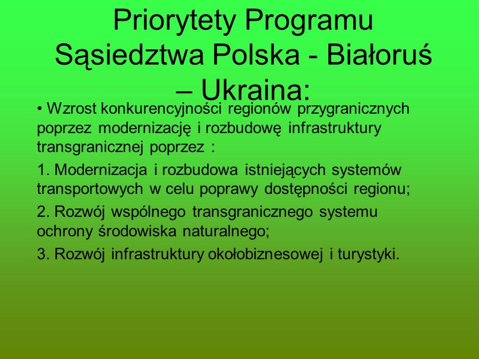 Priorytety Programu Sąsiedztwa Polska - Białoruś – Ukraina: Wzrost konkurencyjności regionów przygranicznych poprzez modernizację i rozbudowę infrastr