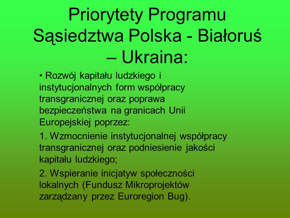 Priorytety Programu Sąsiedztwa Polska - Białoruś – Ukraina: Rozwój kapitału ludzkiego i instytucjonalnych form współpracy transgranicznej oraz poprawa