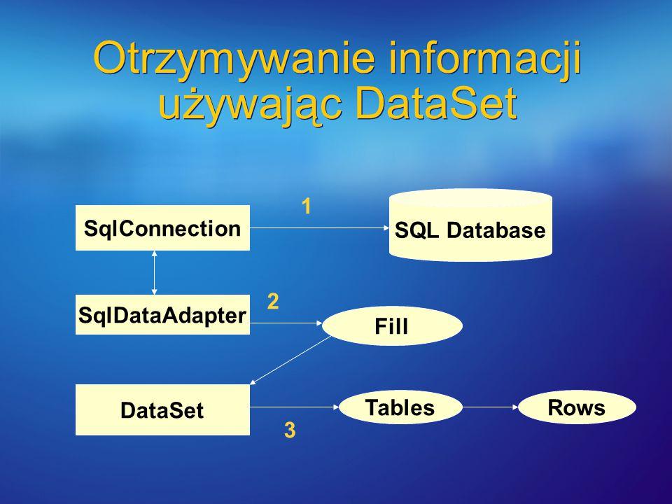 Otrzymywanie informacji używając DataSet SqlConnection SqlDataAdapter DataSet Fill TablesRows 1 2 3 SQL Database