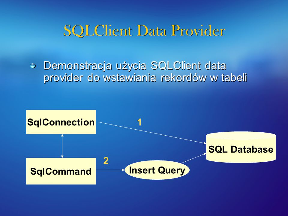 """SQLClient Data Provider 1SqlConnection myCn = new SqlConnection( server=srv;uid=;pwd=;database=northwind ); 2SqlCommand myCmd = new SqlCommand( INSERT INTO Customers(CustomerID, CompanyName) Values ( ABC , ABC Company ) , myCn); 3 try { 4 myCn.Open(); 5 myCmd.ExecuteNonQuery(); // wstawiamy rekord } 6 catch(Exception e) { 7 Console.Write(""""Nie można wstawić wiersza: + e.ToString()); } 8 finally { 9 myCn.Close();// zamykam połączenie } 1SqlConnection myCn = new SqlConnection( server=srv;uid=;pwd=;database=northwind ); 2SqlCommand myCmd = new SqlCommand( INSERT INTO Customers(CustomerID, CompanyName) Values ( ABC , ABC Company ) , myCn); 3 try { 4 myCn.Open(); 5 myCmd.ExecuteNonQuery(); // wstawiamy rekord } 6 catch(Exception e) { 7 Console.Write(""""Nie można wstawić wiersza: + e.ToString()); } 8 finally { 9 myCn.Close();// zamykam połączenie }"""