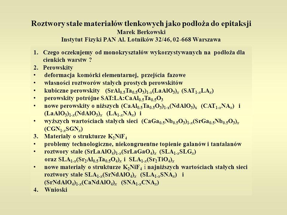 Wspólne cechy różnych grup perowskitów Zależność objętości komórki perowskitowej od średniej wartości promienia jonowego R B dla różnych rodzin perowskitów o strukturach (R) rombowej, (T/Re) tetragonalnej lub romboedrycznej i (K) kubicznej.