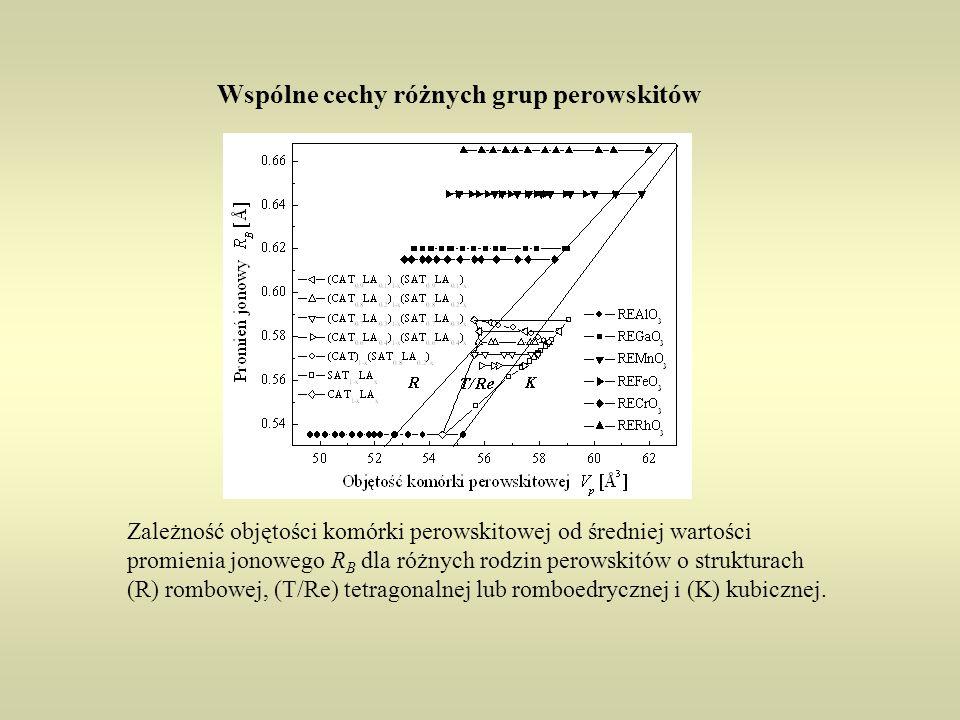 Wspólne cechy różnych grup perowskitów Zależność objętości komórki perowskitowej od średniej wartości promienia jonowego R B dla różnych rodzin perows