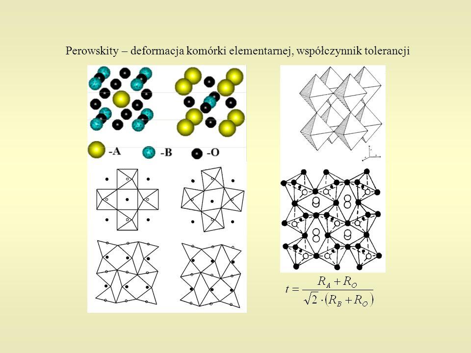 Roztwory stałe monokryształów o strukturze K 2 NiF 4 (3) SLA 1-x (Sr 2 TiO 4 ) x = Sr 1+x La 1-x Al 1-x Ti x O 4 dla x≈0.15 a≈3.777 Å (4) SLA 1-x (SrNdAlO 4 ) x 3.754 – 3.712 Å (5) (SrNdAlO 4 ) 1-x (CaNdAlO 4 ) x 3.712 - 3.688 Å A.