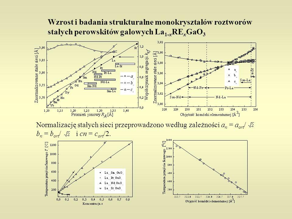 Wzrost i badania strukturalne monokryształów roztworów stałych perowskitów galowych La 1-x RE x GaO 3 Normalizację stałych sieci przeprowadzono według zależności a n = a ort / b n = b ort / i cn = c ort /2.