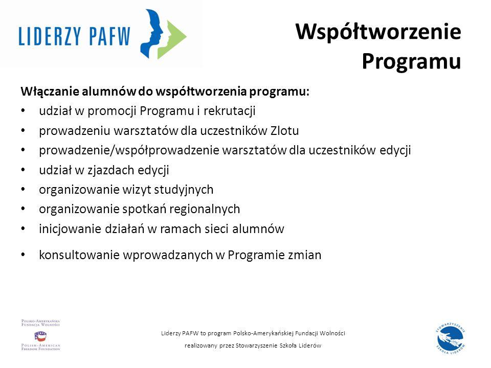 Współtworzenie Programu Włączanie alumnów do współtworzenia programu: udział w promocji Programu i rekrutacji prowadzeniu warsztatów dla uczestników Z
