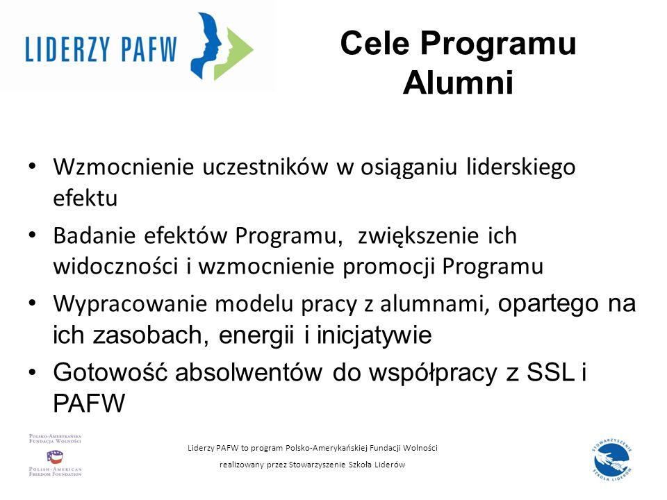 Cele Programu Alumni Wzmocnienie uczestników w osiąganiu liderskiego efektu Badanie efektów Programu, zwiększenie ich widoczności i wzmocnienie promoc