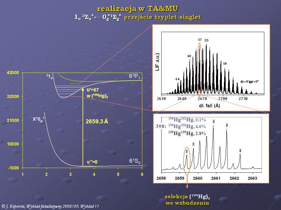dł. fali (Å) LIF a.u.) 57 398: selekcja ( 199 Hg) 2 we wzbudzeniu 196 Hg 202 Hg, 0.1% 198 Hg 200 Hg, 4.6% 199 Hg 199 Hg, 2.8% realizacja w TA&MU 1 u 3