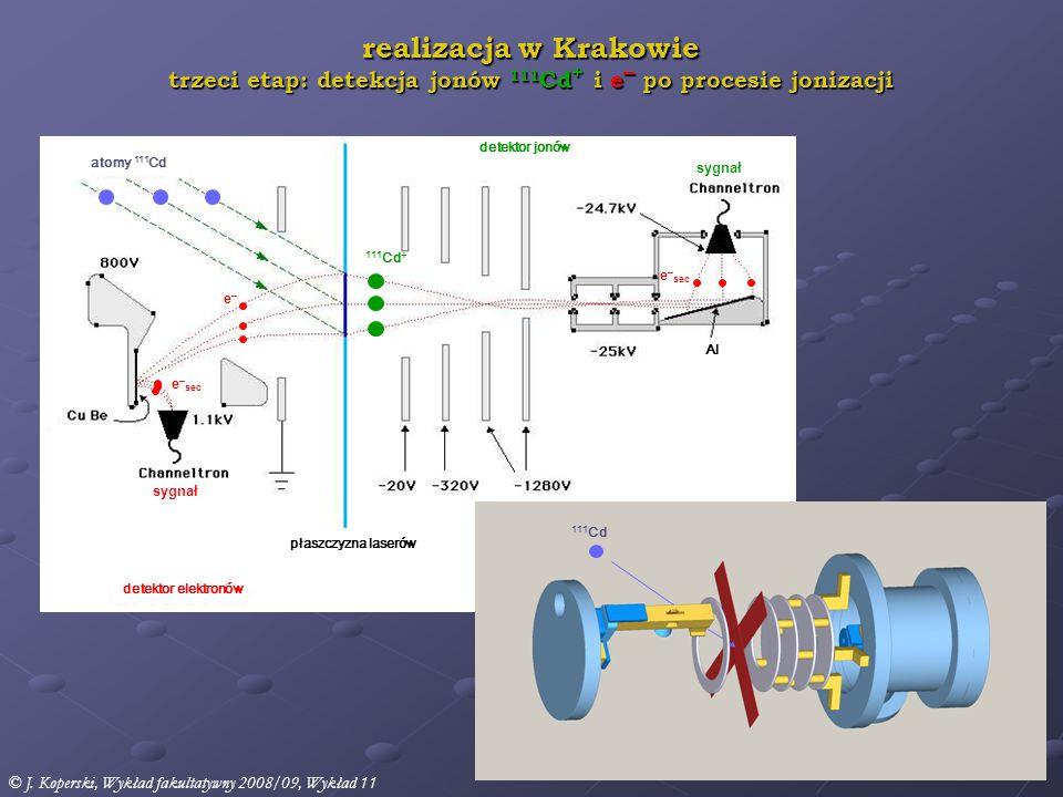 realizacja w Krakowie trzeci etap: detekcja jonów 111 Cd + i e – po procesie jonizacji e–e– 111 Cd + sygnał e – sec detektor jonów detektor elektronów płaszczyzna laserów Al atomy 111 Cd 111 Cd © J.
