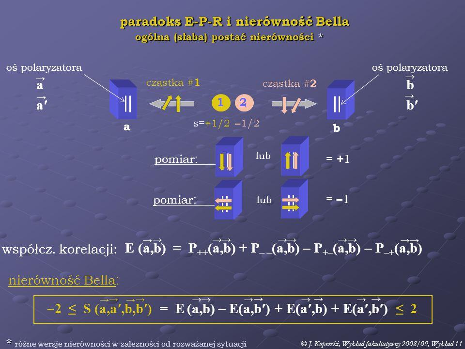 paradoks E-P-R i nierówność Bella paradoks E-P-R i nierówność Bella ogólna (słaba) postać nierówności * * * różne wersje nierówności w zalezności od rozważanej sytuacji 1 s=+1/2 2 – 1/2 a b oś polaryzatora cząstka # 1 cząstka # 2 współcz.