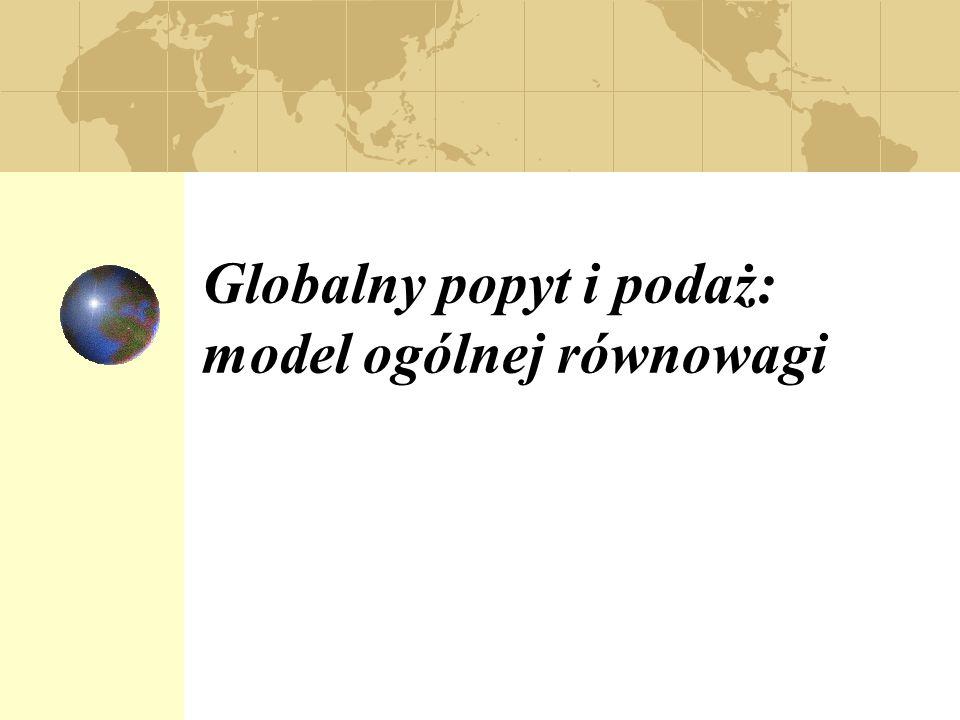 Globalny popyt i podaż: model ogólnej równowagi