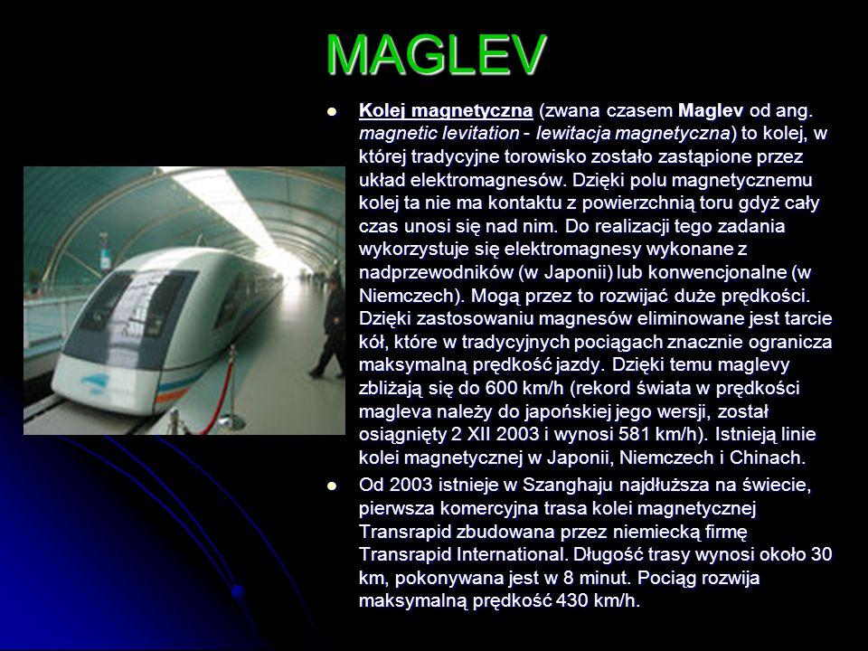 MAGLEV Kolej magnetyczna (zwana czasem Maglev od ang. magnetic levitation - lewitacja magnetyczna) to kolej, w której tradycyjne torowisko zostało zas