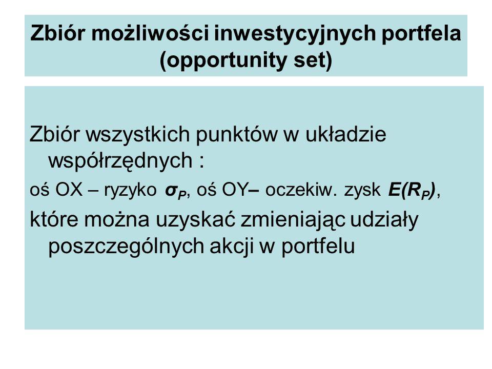 Zbiór możliwości inwestycyjnych portfela (opportunity set) Zbiór wszystkich punktów w układzie współrzędnych : oś OX – ryzyko σ P, oś OY– oczekiw.