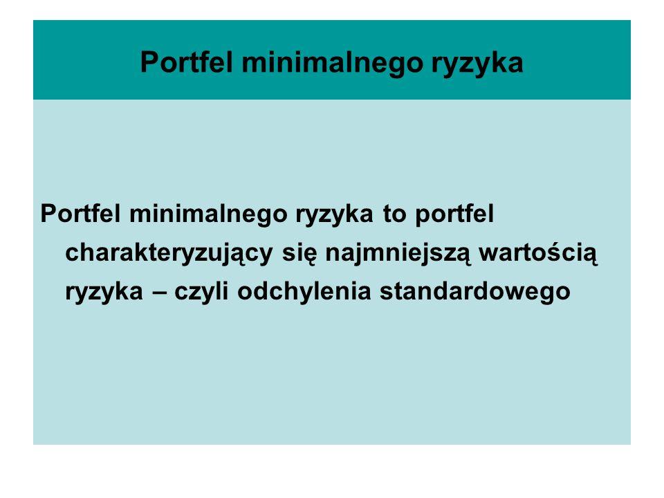 Portfel minimalnego ryzyka Portfel minimalnego ryzyka to portfel charakteryzujący się najmniejszą wartością ryzyka – czyli odchylenia standardowego