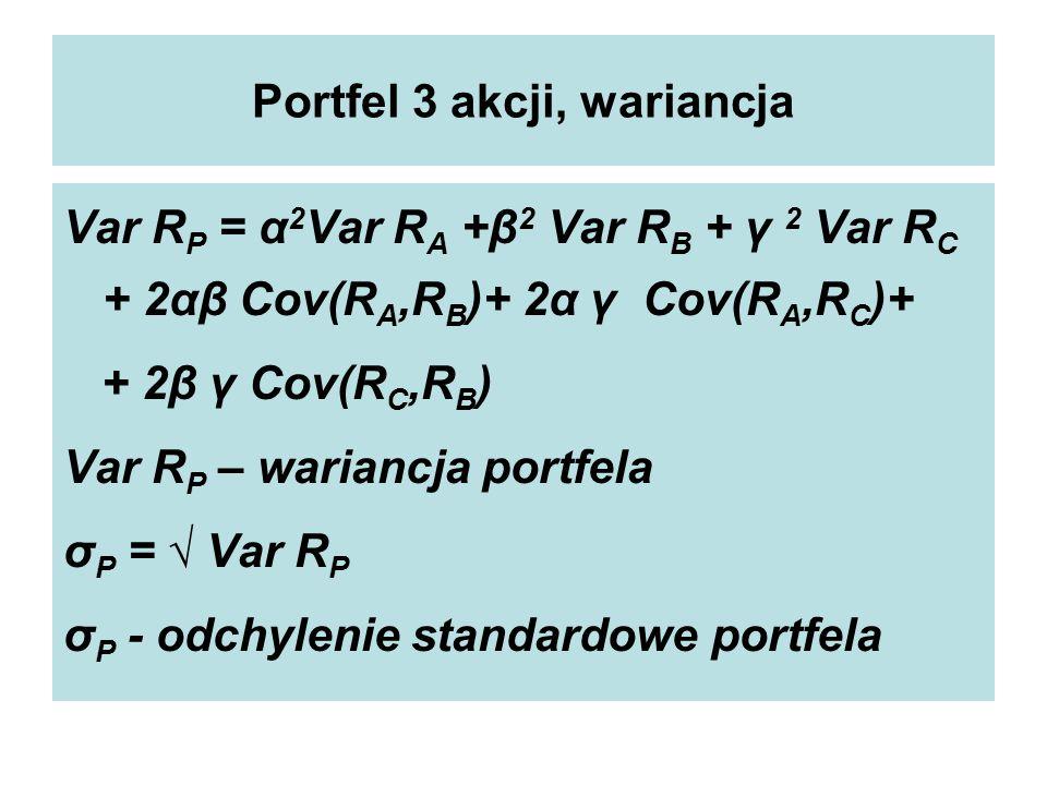 Portfel 3 akcji, wariancja Var R P = α 2 Var R A +β 2 Var R B + γ 2 Var R C + 2αβ Cov(R A,R B )+ 2α γ Cov(R A,R C )+ + 2β γ Cov(R C,R B ) Var R P – wariancja portfela σ P = √ Var R P σ P - odchylenie standardowe portfela