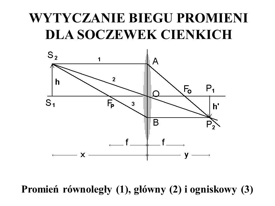 WYTYCZANIE BIEGU PROMIENI DLA SOCZEWEK CIENKICH Promień równoległy (1), główny (2) i ogniskowy (3)