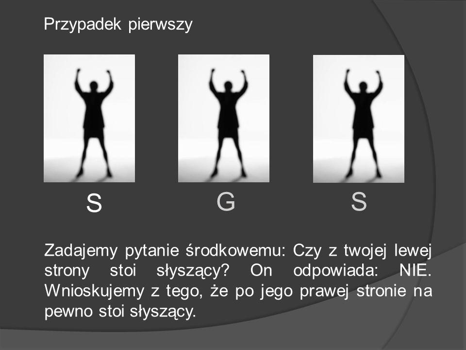 S Zadajemy pytanie środkowemu: Czy z twojej lewej strony stoi słyszący? On odpowiada: NIE. Wnioskujemy z tego, że po jego prawej stronie na pewno stoi