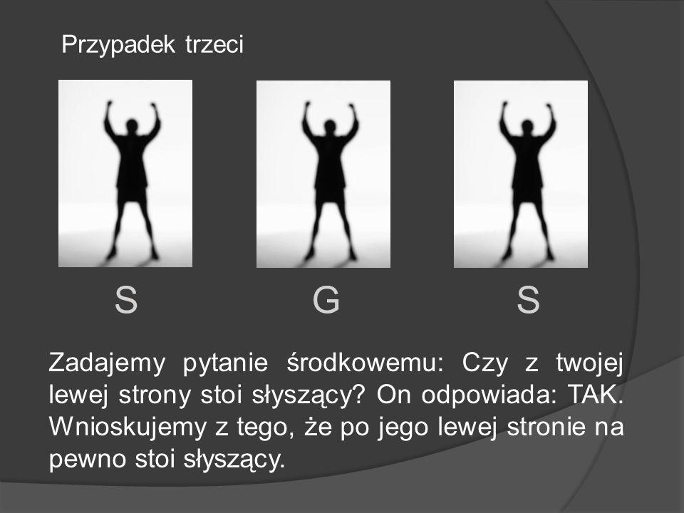Przypadek trzeci Zadajemy pytanie środkowemu: Czy z twojej lewej strony stoi słyszący? On odpowiada: TAK. Wnioskujemy z tego, że po jego lewej stronie