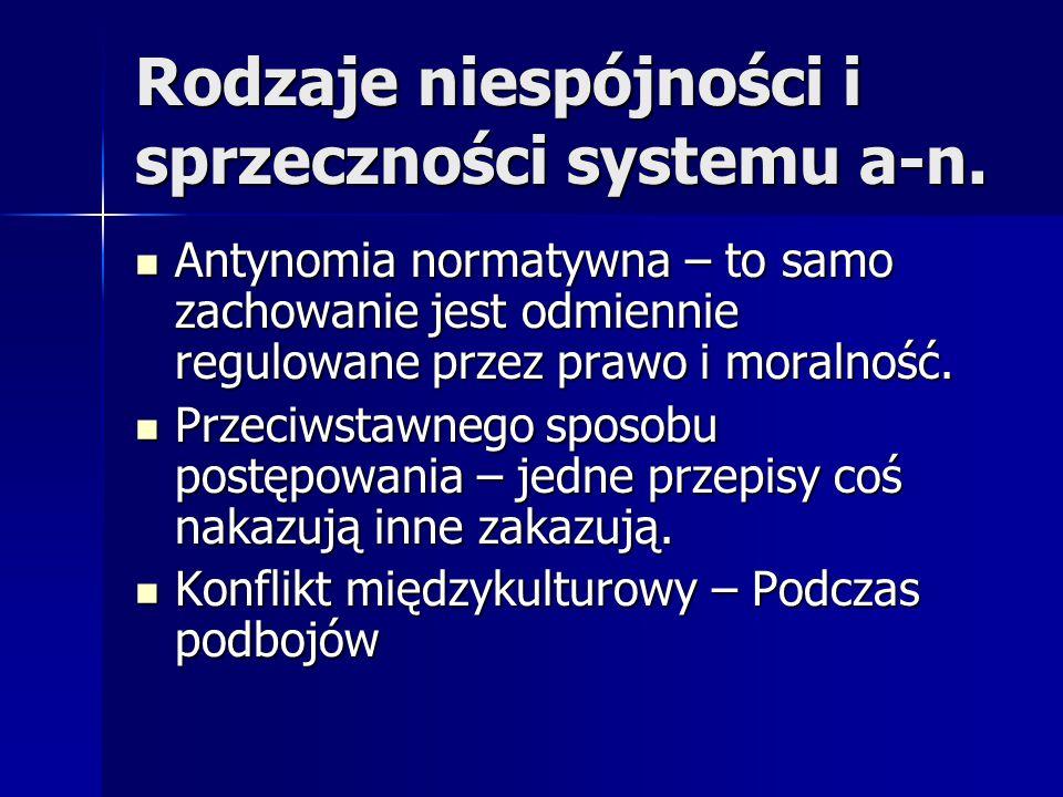 Rodzaje niespójności i sprzeczności systemu a-n. Antynomia normatywna – to samo zachowanie jest odmiennie regulowane przez prawo i moralność. Antynomi