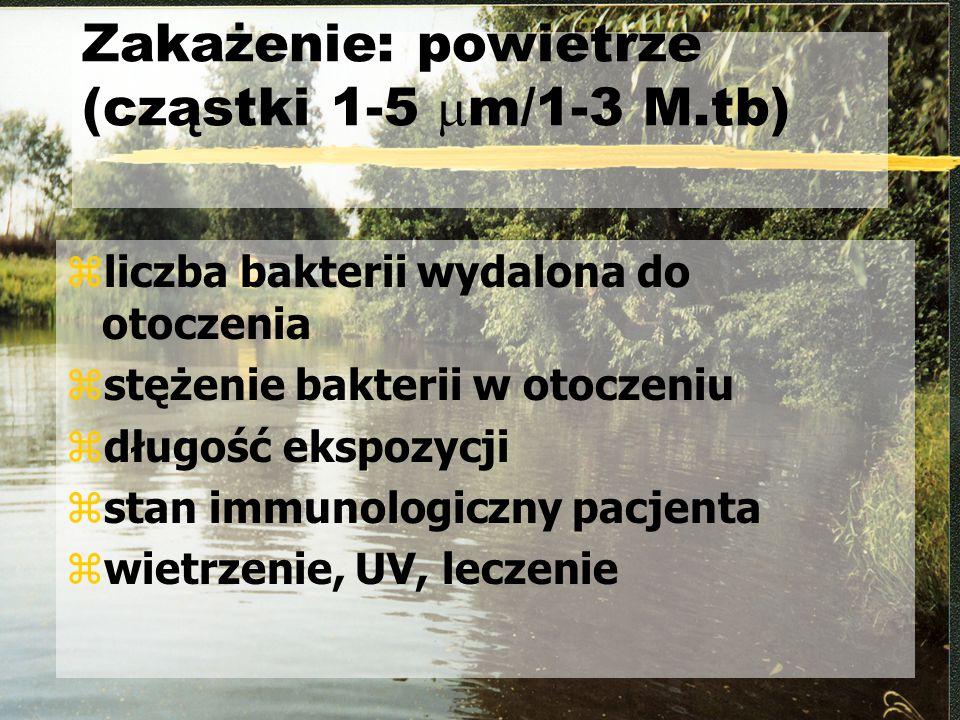Zakażenie: powietrze (cząstki 1-5  m/1-3 M.tb) zliczba bakterii wydalona do otoczenia zstężenie bakterii w otoczeniu zdługość ekspozycji zstan immuno
