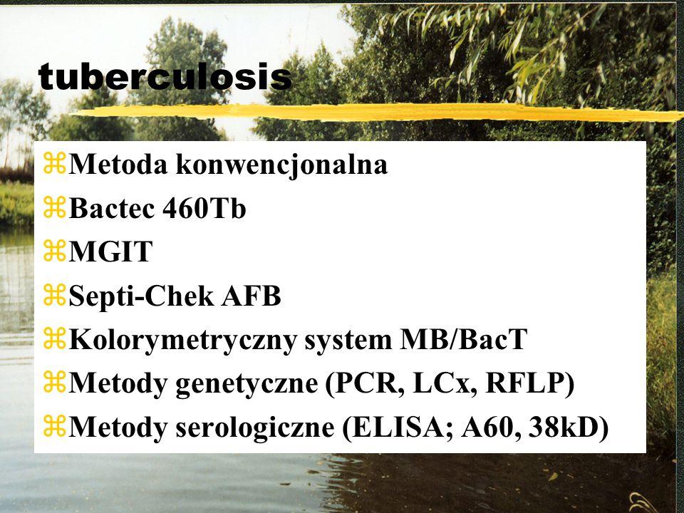 tuberculosis zMetoda konwencjonalna zBactec 460Tb zMGIT zSepti-Chek AFB zKolorymetryczny system MB/BacT zMetody genetyczne (PCR, LCx, RFLP) zMetody se