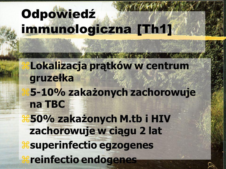 Odpowiedź immunologiczna [Th1] zLokalizacja prątków w centrum gruzełka z5-10% zakażonych zachorowuje na TBC z50% zakażonych M.tb i HIV zachorowuje w c
