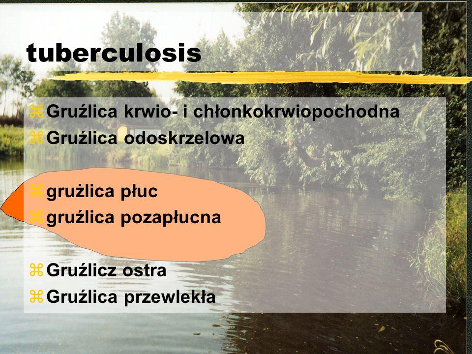 zGruźlica krwio- i chłonkokrwiopochodna zGruźlica odoskrzelowa zgrużlica płuc zgruźlica pozapłucna zGruźlicz ostra zGruźlica przewlekła tuberculosis