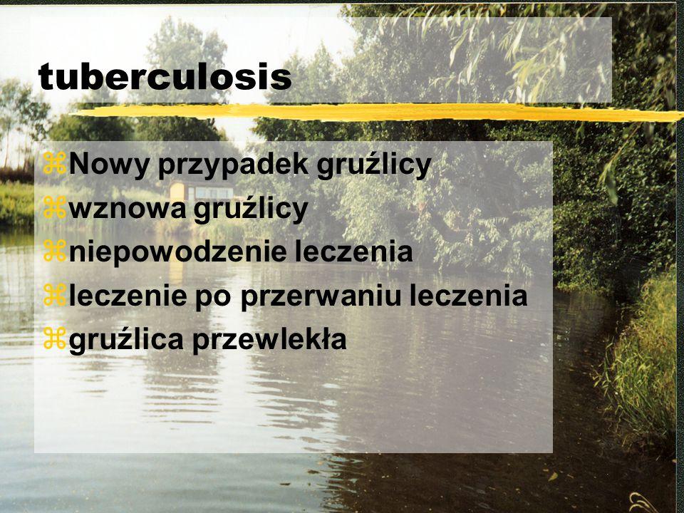 tuberculosis zNowy przypadek gruźlicy zwznowa gruźlicy zniepowodzenie leczenia zleczenie po przerwaniu leczenia zgruźlica przewlekła
