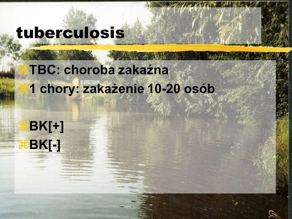 tuberculosis zAktywne namnażanie pozakomórkowe w obojętnym pH, ściany jam gruźliczych [1 x 10 9 ] znamnażanie wewnątrz makrofagów, w ogniskach świeżej martwicy serowatej (pH kwaśne; 1 x 10 6 ) zstałe masy martwicy serowatej, zmiany włókniste
