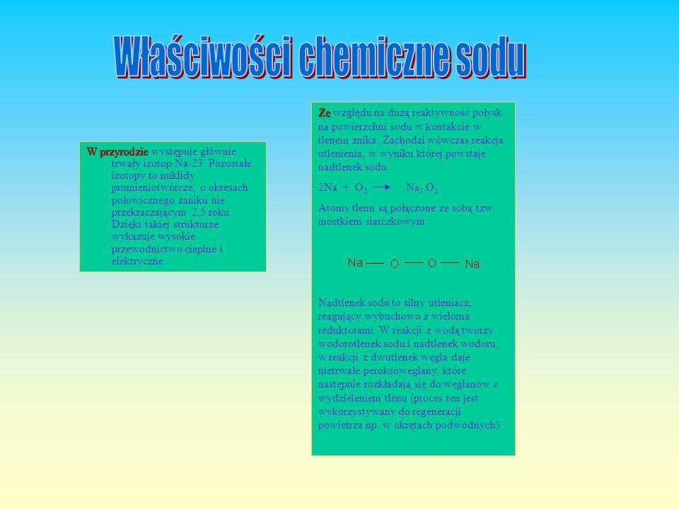 jako nawóz azotowy (zawiera 15,5% azotu) przed wynalezieniem przemysłowych metod wiązania azotu z powietrza (metoda Mościckiego, metoda Habera i Bosha) azotan sodu był używany do uzyskiwania kwasu azotowego wciąż jest ważnym surowcem do produkcji azotanu potasu (saletry potasowej) w przemyśle spożywczym do konserwowania mięsa (przeciwdziała tworzeniu się jadu kiełbasianego symbol UE – E251) w przemyśle szklarskim do produkcji materiałów wybuchowych odgrywając istotną rolę w produkcji nitrogliceryny jest minerałem chętnie zbieranym przez kolekcjonerów jest używany do produkcji farb, emalii i leków